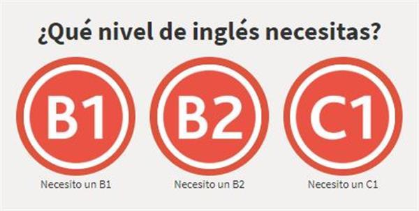 b1-b2-c1-custom